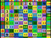 Tabliczka mnożenia puzzle online