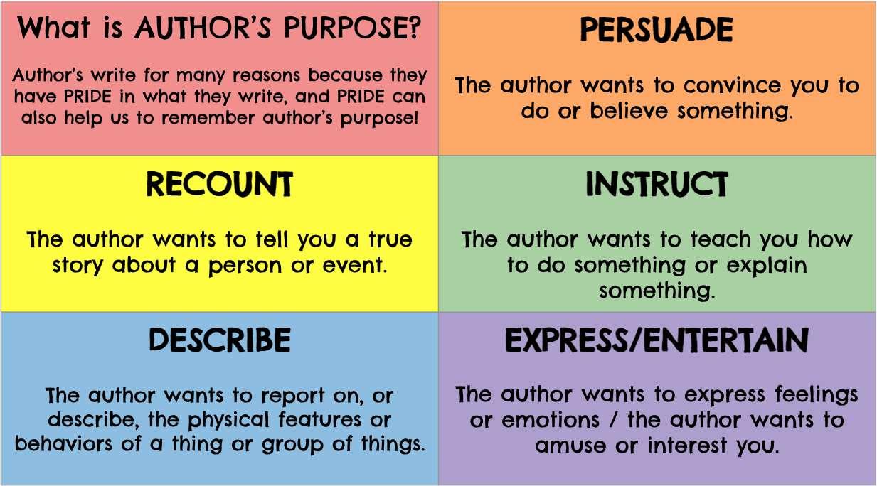 Cel autora