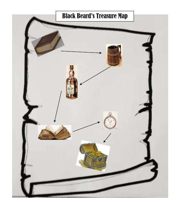 Mapa skarbów Blackbeard