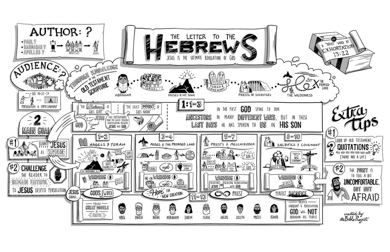 Hebrajczycy!