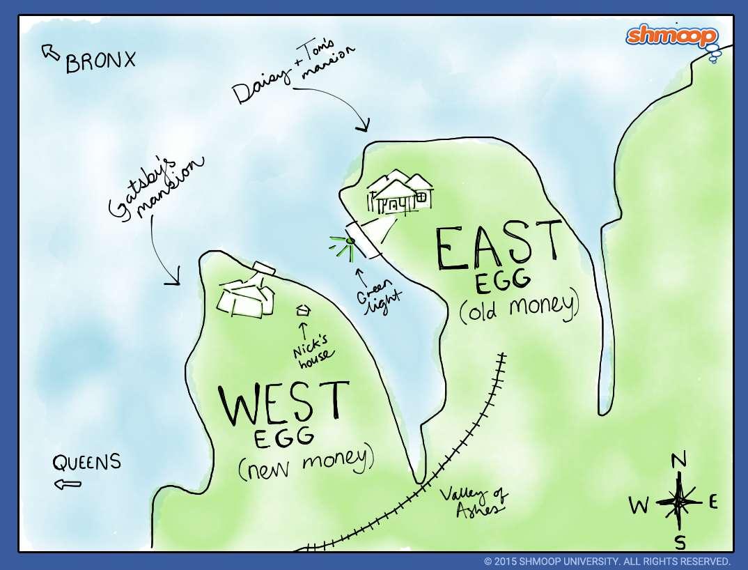 West Egg East Egg