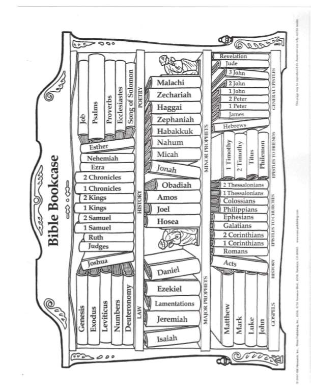 Biblioteka biblijna