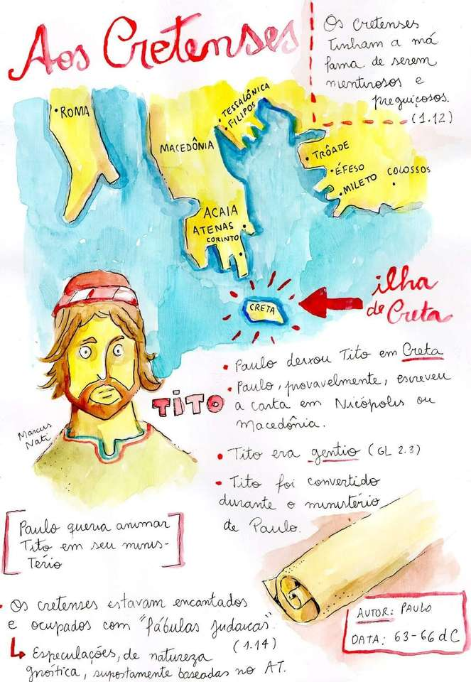 zagadka o Tytusie